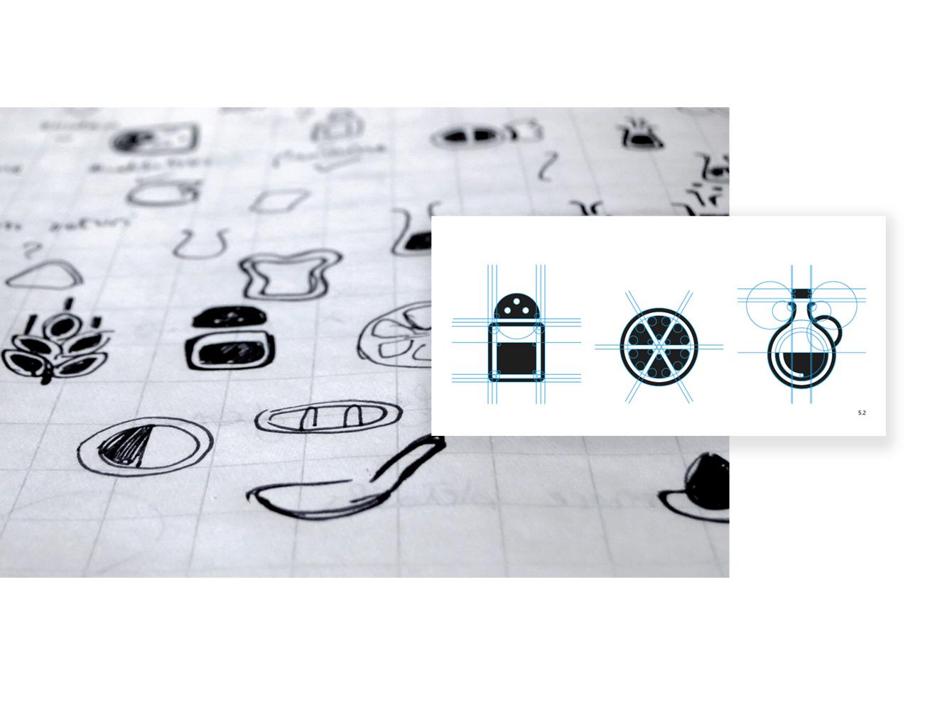 CircleMeal icons