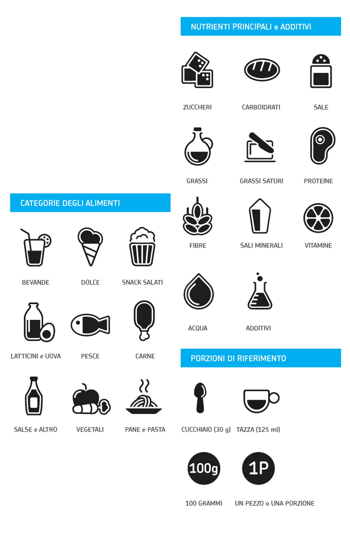 CircleMeal icons Set